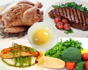 правильное питание для тренировок